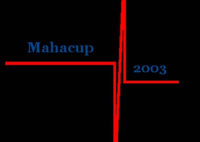 Mahacup 2003